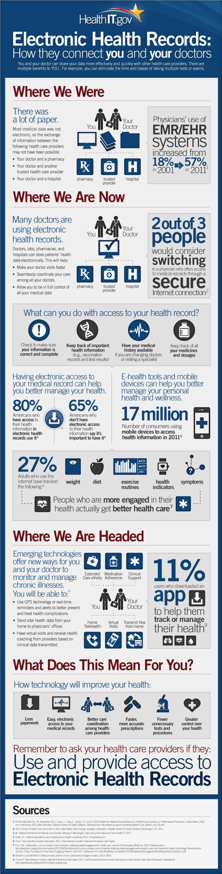 onc_consumer_task-6.3_infographic_final